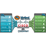 Cisco Network Çözümleri