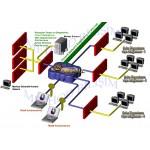 Sunucu & Sistem Güvenlik Hizmetleri